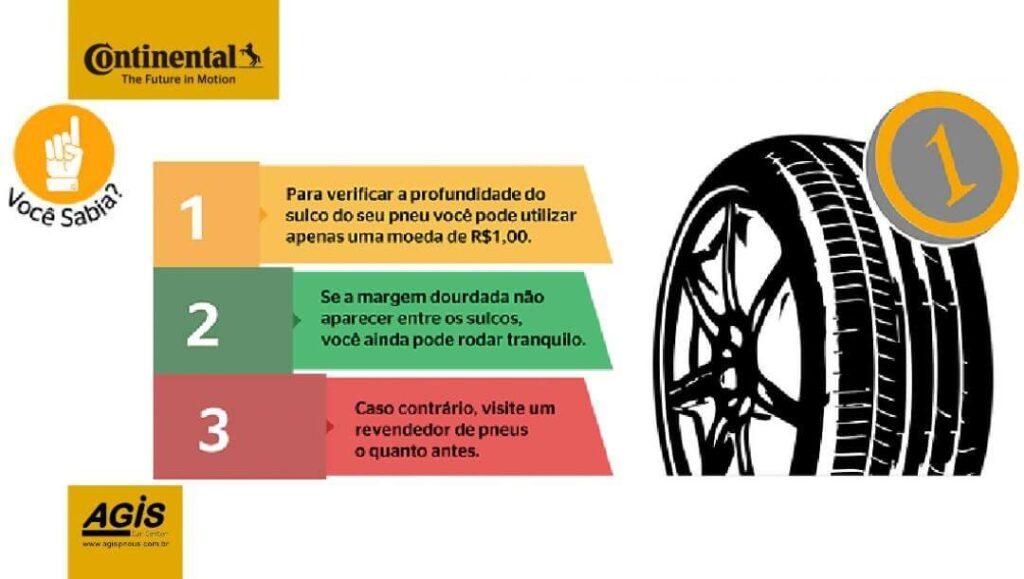 profundidade dos sulcos do pneu